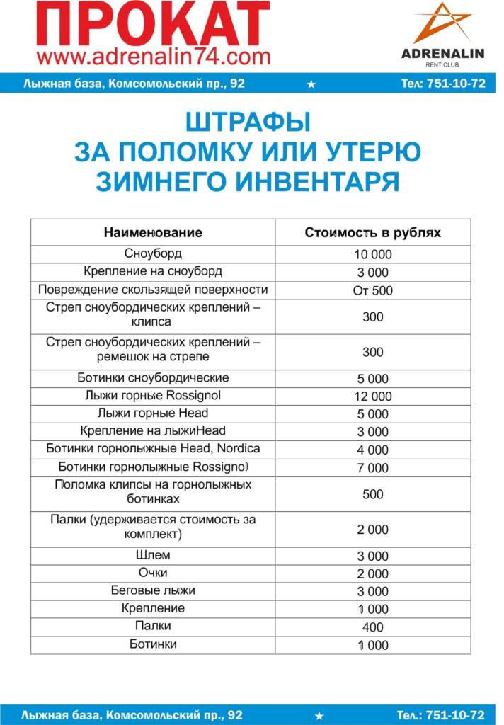 Зимний прокат в Челябинске | Правила зимнего проката в Челябинске