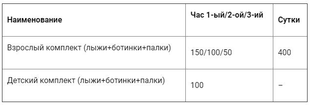 Цены на прокат беговых лыж в челябинске