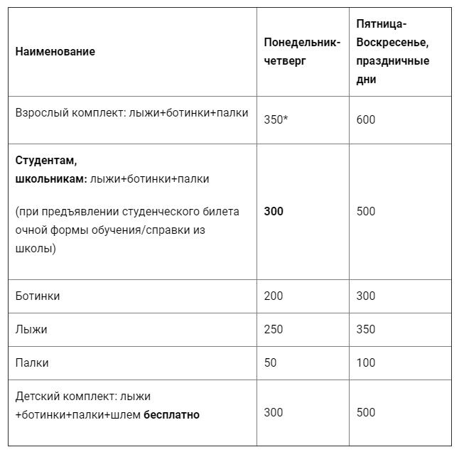 Цены на прокат горных лыж в челябинске